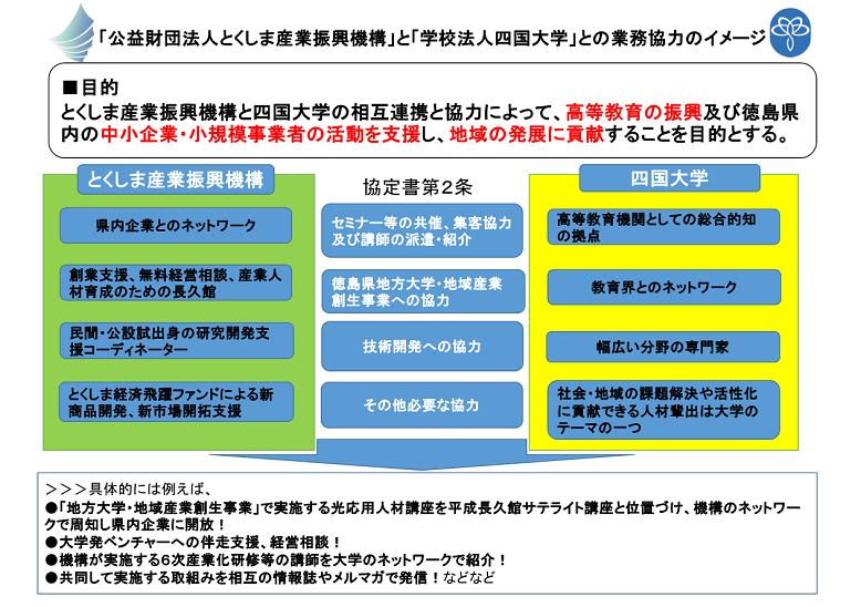 協定イメージ図